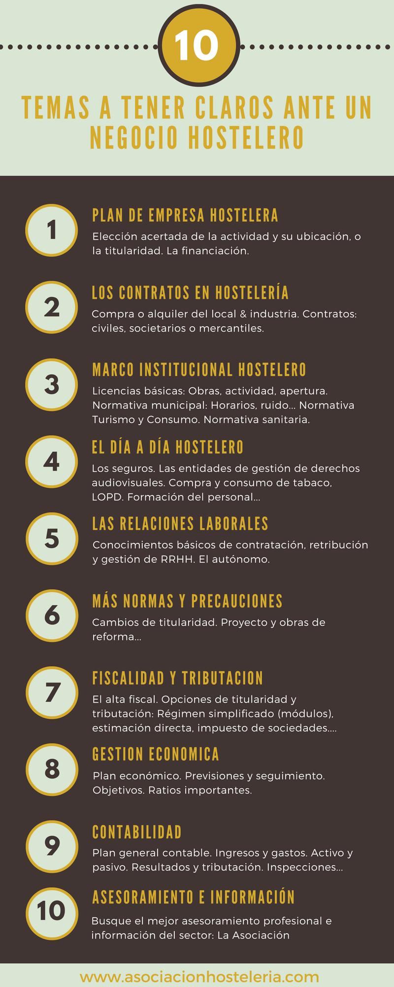 Infografía 10 temas a tener claros para gestionar un negocio hostelero